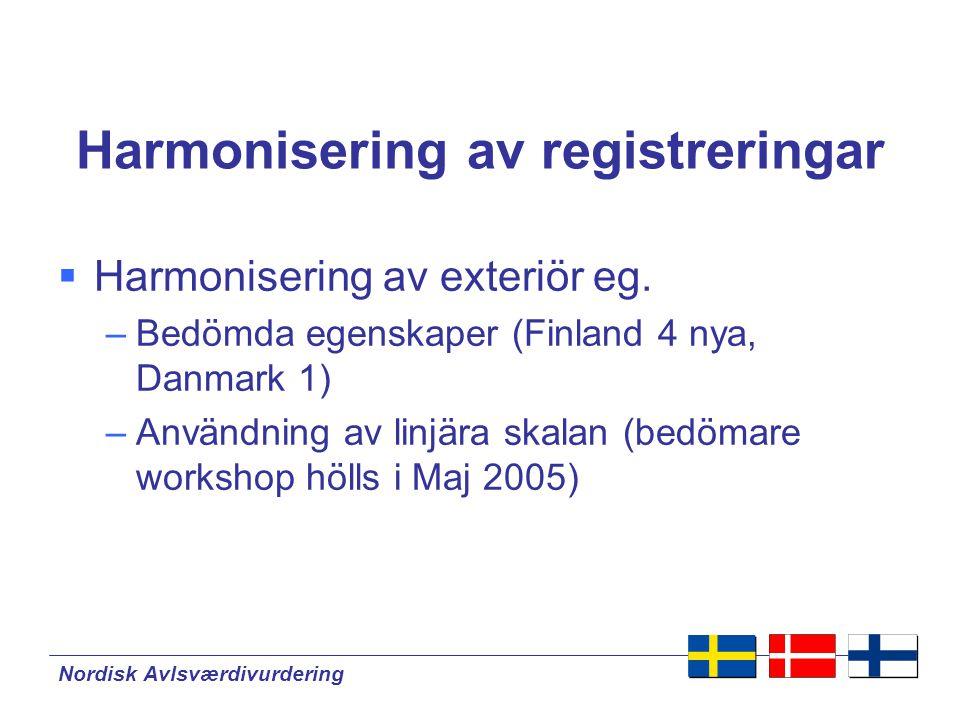 Nordisk Avlsværdivurdering Juver exteriör - 2004 SWEDNKFIN Fram juver XXX Bak juver höjd XXX Bak juver bredd XXX Fram juver anf.
