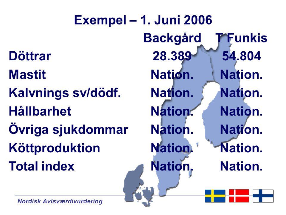 Nordisk Avlsværdivurdering Beräkning av avelsvärden före NAV Nation.