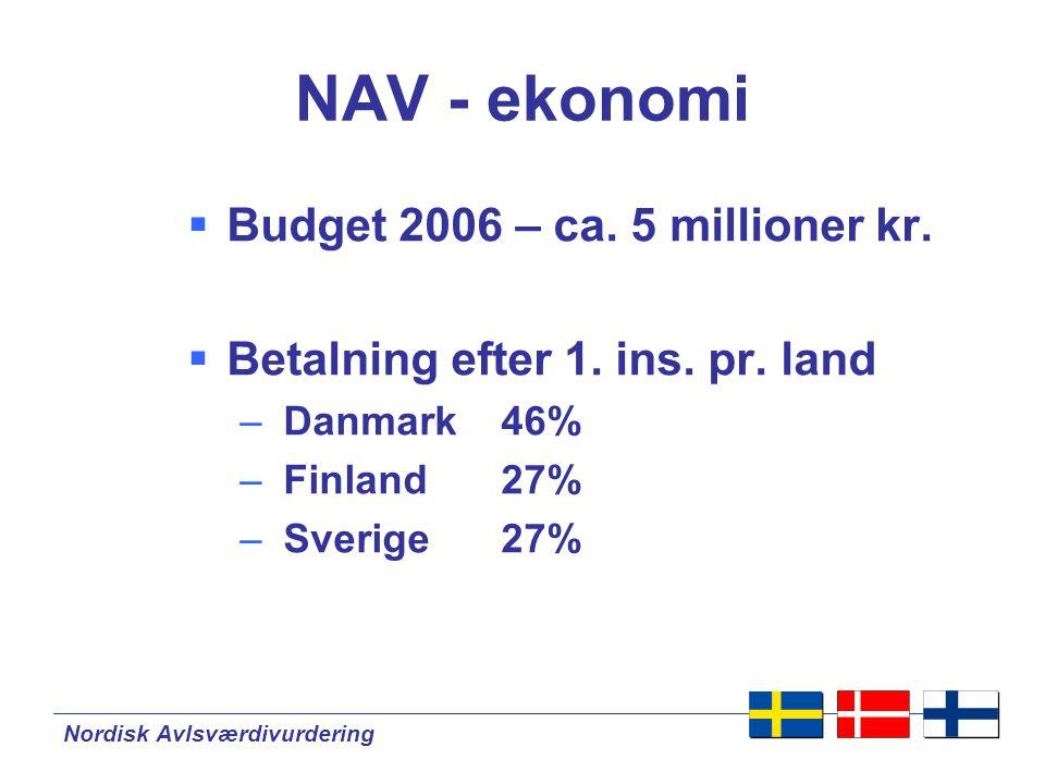 Nordisk Avlsværdivurdering NAV Gert Pedersen Aamand