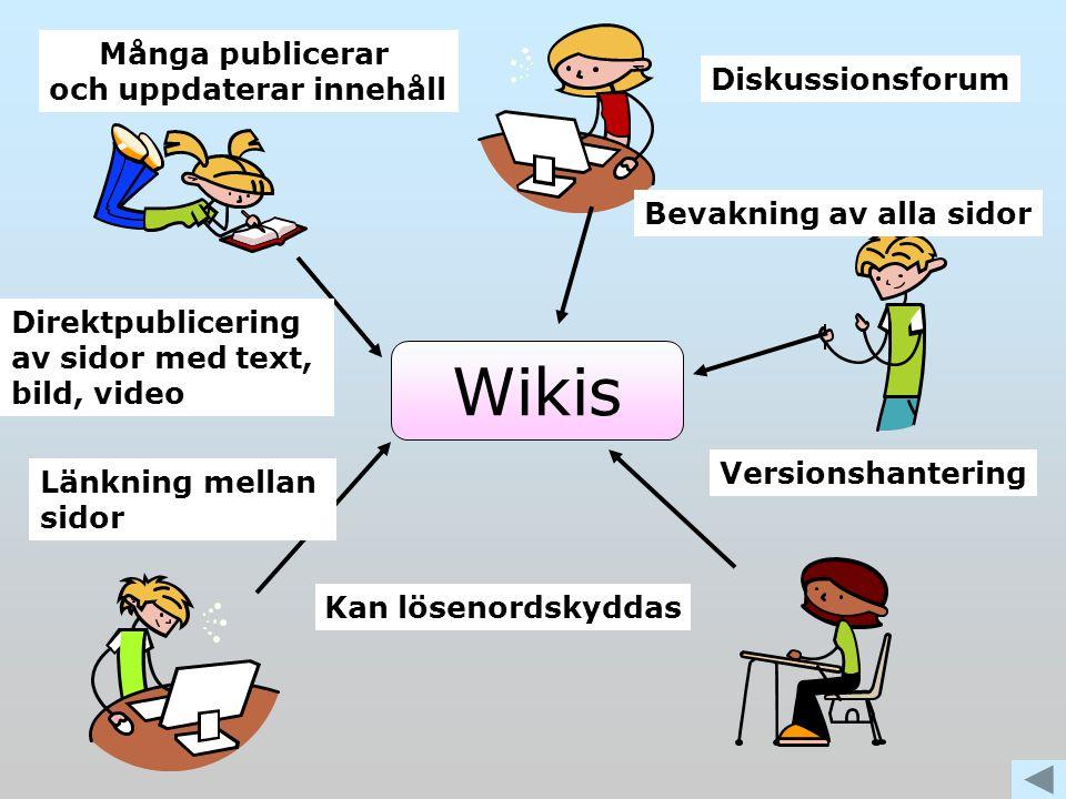 Wikis Många publicerar och uppdaterar innehåll Direktpublicering av sidor med text, bild, video Länkning mellan sidor Versionshantering Bevakning av alla sidor Kan lösenordskyddas Diskussionsforum