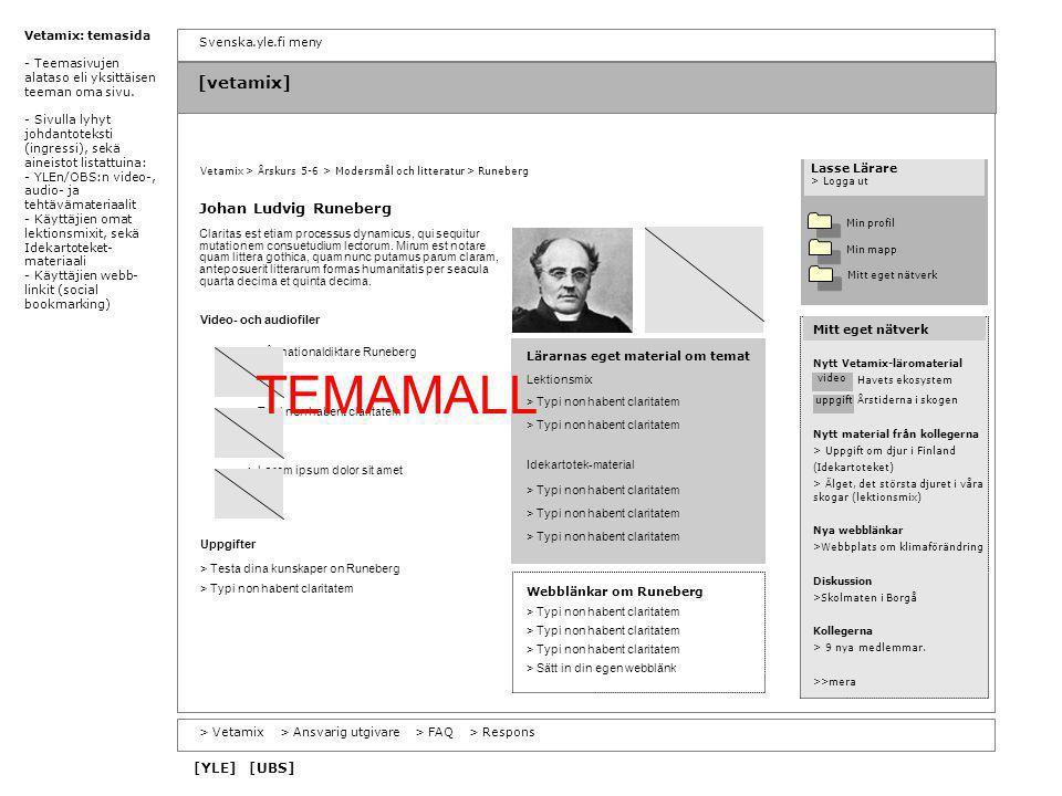 [vetamix] > Vetamix > Ansvarig utgivare > FAQ > Respons Vetamix: temasida - Teemasivujen alataso eli yksittäisen teeman oma sivu. - Sivulla lyhyt johd