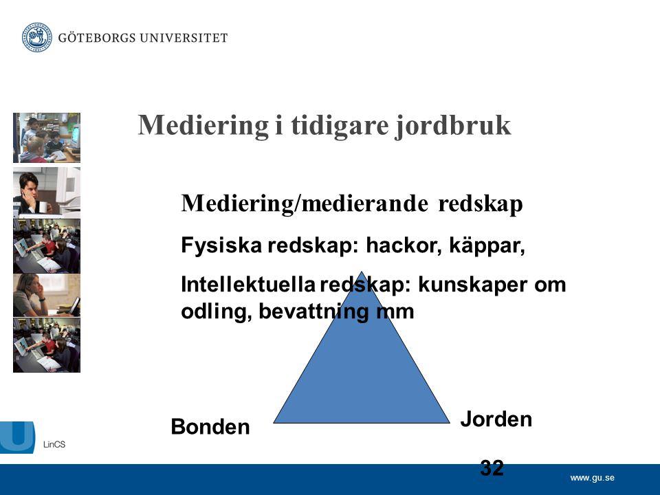 www.gu.se 32 Mediering i tidigare jordbruk Bonden Jorden Mediering/medierande redskap Fysiska redskap: hackor, käppar, Intellektuella redskap: kunskap