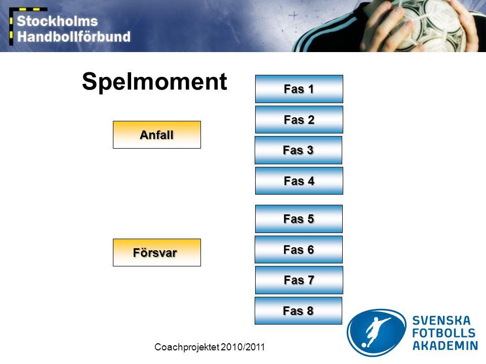 Coachprojektet 2010/2011 Spelmoment Fas 5 Fas 1 Fas 2 Fas 4 Anfall Försvar Fas 6 Fas 3 Fas 8 Fas 7