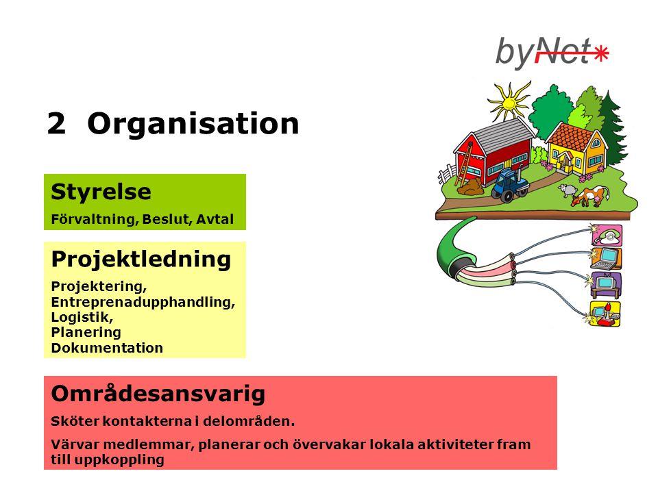 2 Organisation Styrelse Förvaltning, Beslut, Avtal Projektledning Projektering, Entreprenadupphandling, Logistik, Planering Dokumentation Områdesansva