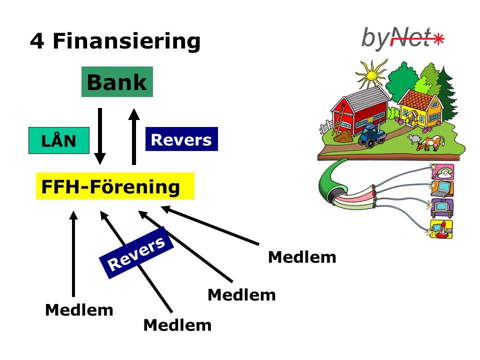 4 Finansiering Bank FFH-Förening Medlem Revers LÅN