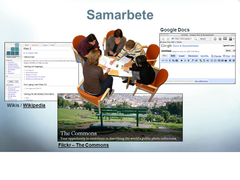 Samarbete Google Docs Wikis / WikipediaWikipedia Flickr – The Commons