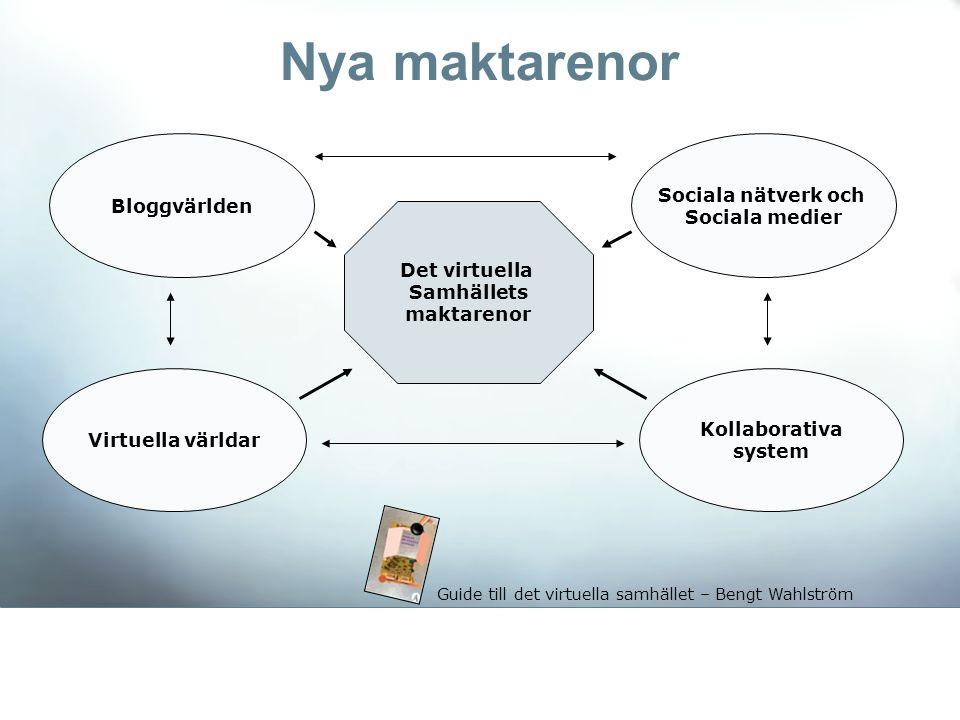 Nya maktarenor Det virtuella Samhällets maktarenor Bloggvärlden Sociala nätverk och Sociala medier Virtuella världar Kollaborativa system Guide till d