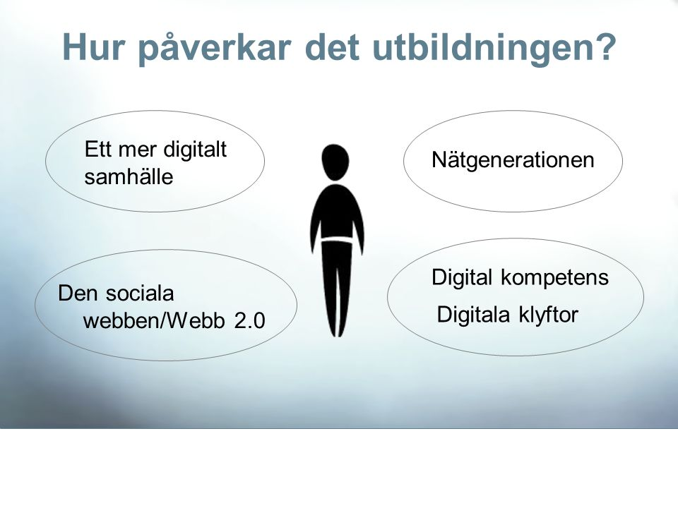 Facebook Sociala nätverk Kommunikation Digital identitet Framtida arbete Den sociala webben