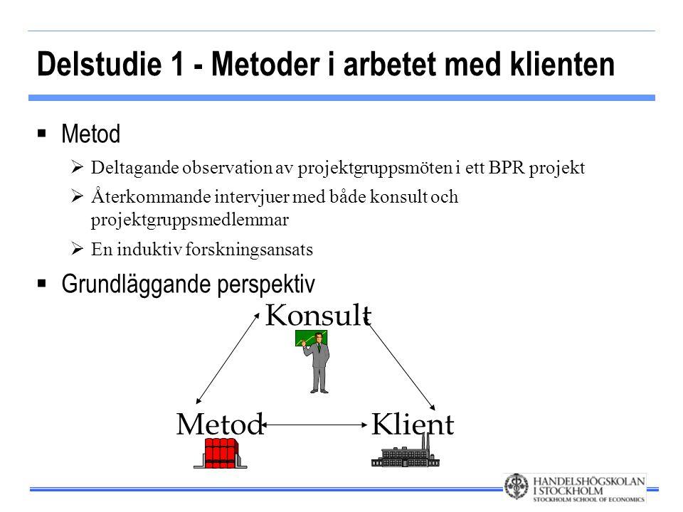 Delstudie 1 - Metoder i arbetet med klienten  Metod  Deltagande observation av projektgruppsmöten i ett BPR projekt  Återkommande intervjuer med bå