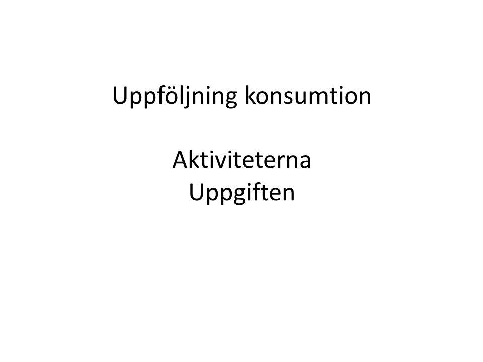 Uppföljning konsumtion Aktiviteterna Uppgiften