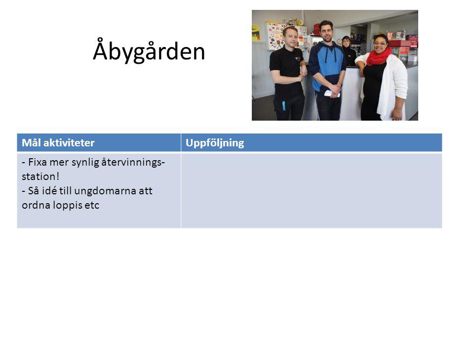 Åbygården Mål aktiviteterUppföljning - Fixa mer synlig återvinnings- station! - Så idé till ungdomarna att ordna loppis etc
