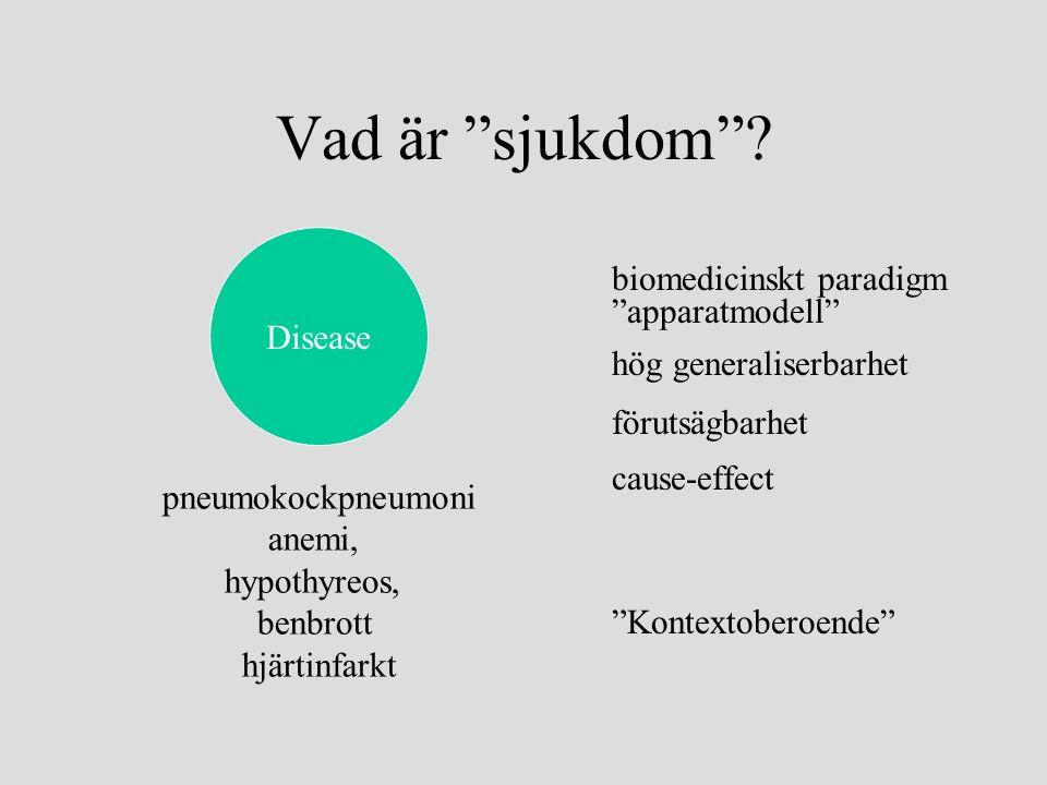 """Disease pneumokockpneumoni anemi, hypothyreos, benbrott hjärtinfarkt biomedicinskt paradigm """"apparatmodell"""" hög generaliserbarhet förutsägbarhet cause"""