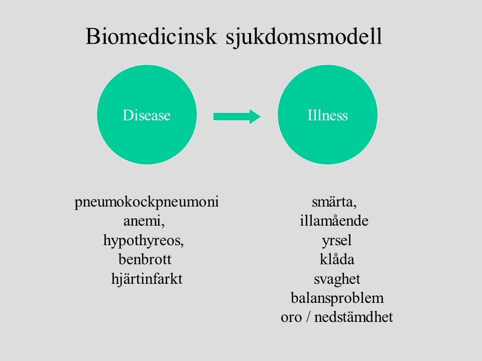 Illness smärta, illamående yrsel klåda svaghet balansproblem oro / nedstämdhet Disease pneumokockpneumoni anemi, hypothyreos, benbrott hjärtinfarkt Biomedicinsk sjukdomsmodell