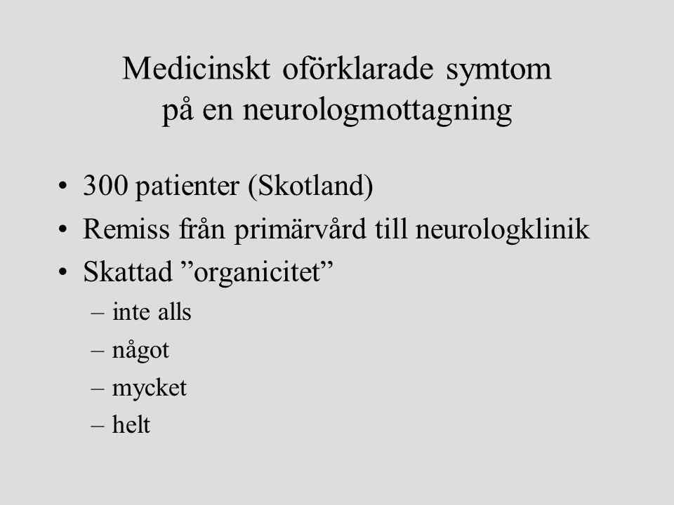 Medicinskt oförklarade symtom på en neurologmottagning •Psykiatrisk undersökning •Antal kroppsliga symtom •SF - 36:(short form health survey) –allmän hälsa- vitalitet –fysisk funktion- emotionell funktion –kroppslig smärta- mental hälsa –social funktion- fysisk roll (begränsning)