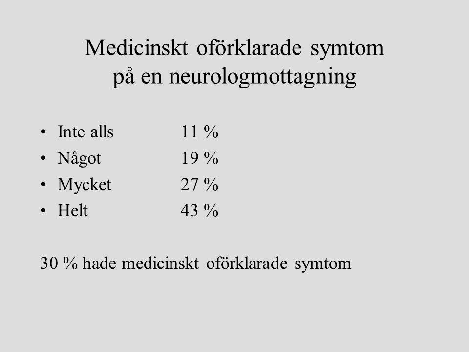Medicinskt oförklarade symtom på en neurologmottagning •Inte alls11 % •Något19 % •Mycket27 % •Helt43 % 30 % hade medicinskt oförklarade symtom
