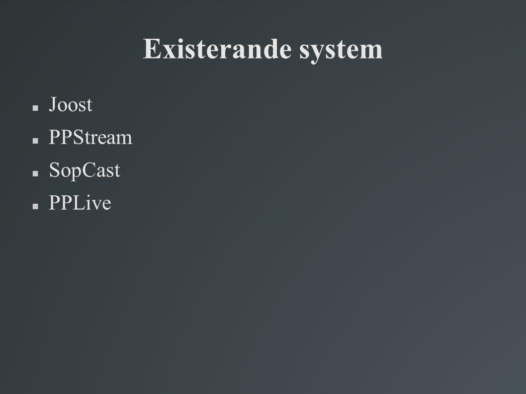 Existerande system  Joost  PPStream  SopCast  PPLive
