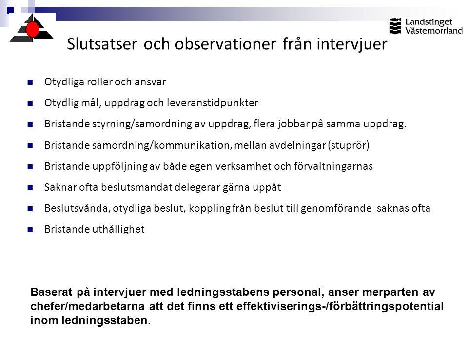 Slutsatser och observationer från intervjuer  Otydliga roller och ansvar  Otydlig mål, uppdrag och leveranstidpunkter  Bristande styrning/samordnin