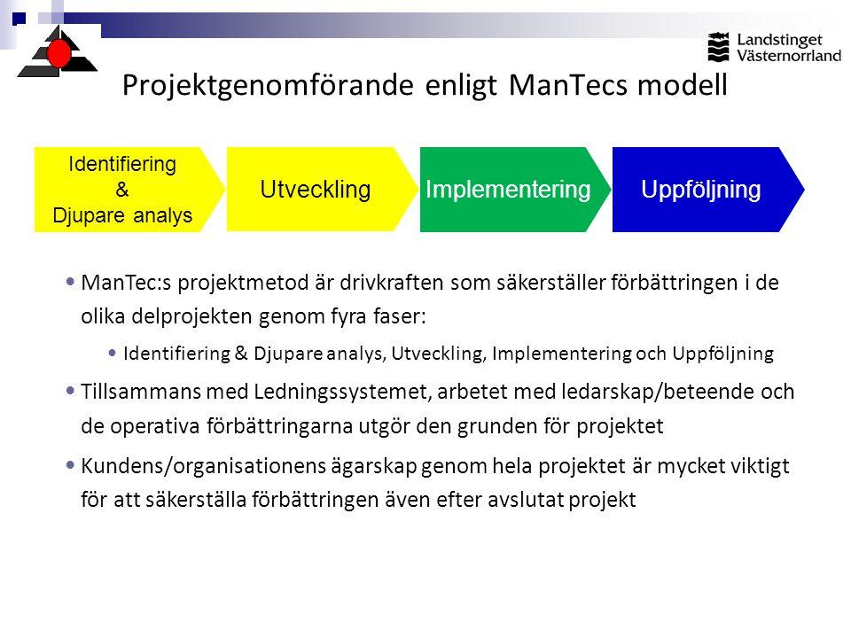 Projektgenomförande enligt ManTecs modell Identifiering & Djupare analys • ManTec:s projektmetod är drivkraften som säkerställer förbättringen i de ol