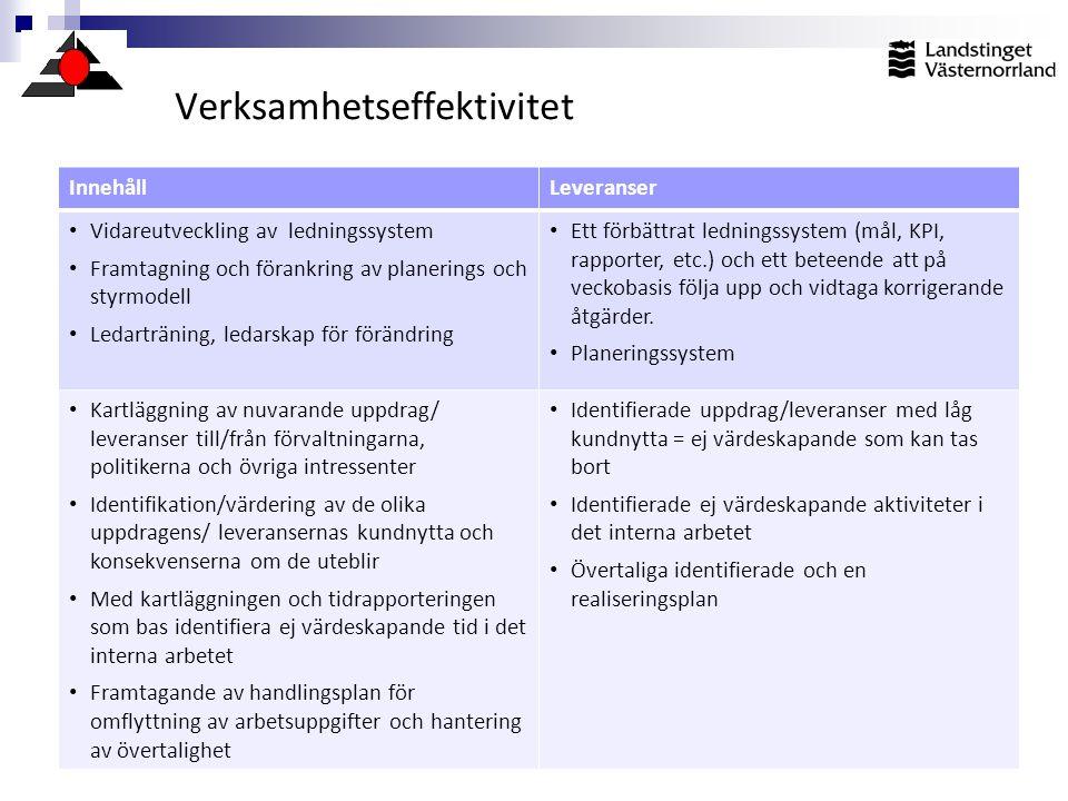 InnehållLeveranser • Vidareutveckling av ledningssystem • Framtagning och förankring av planerings och styrmodell • Ledarträning, ledarskap för föränd