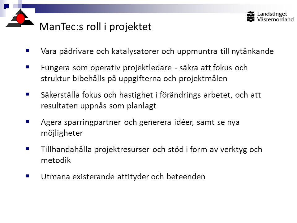 ManTec:s roll i projektet  Vara pådrivare och katalysatorer och uppmuntra till nytänkande  Fungera som operativ projektledare - säkra att fokus och