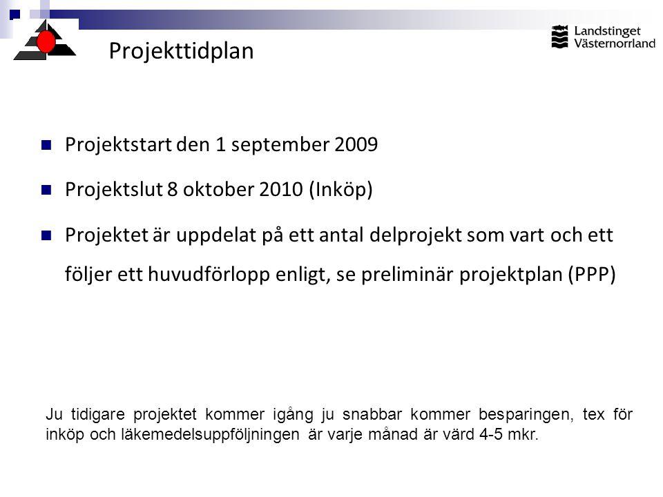  Projektstart den 1 september 2009  Projektslut 8 oktober 2010 (Inköp)  Projektet är uppdelat på ett antal delprojekt som vart och ett följer ett h