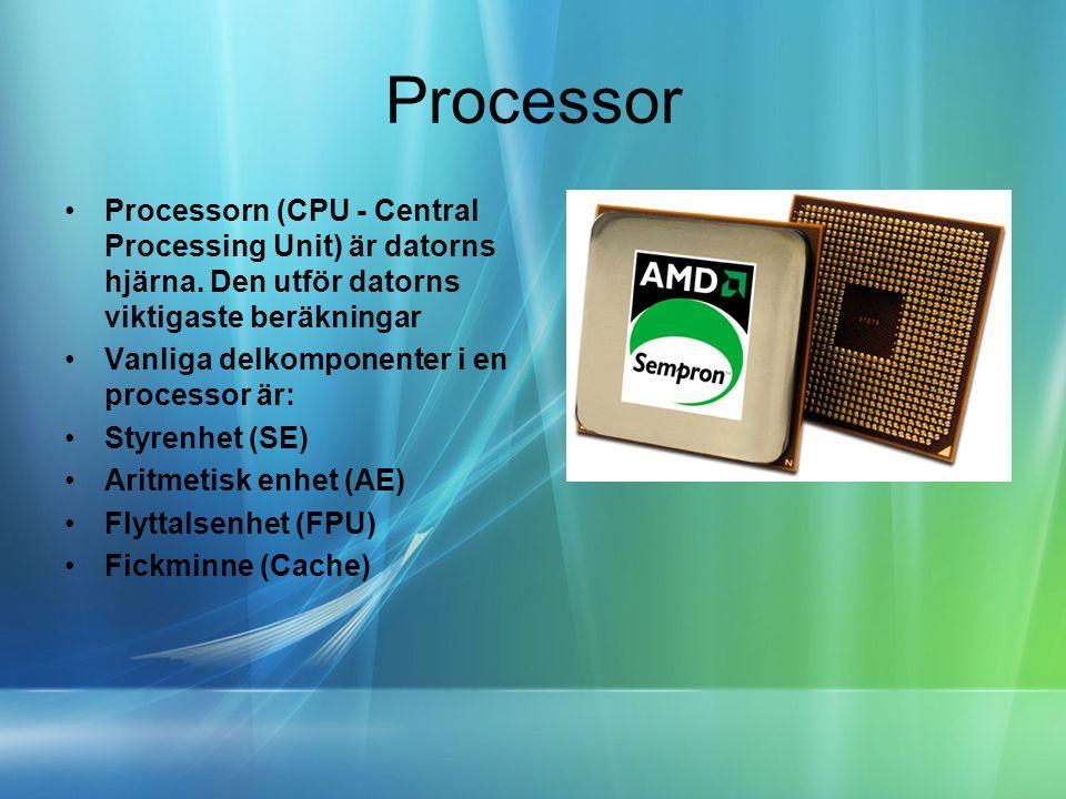 Minne RAM står för Random Access Memory.