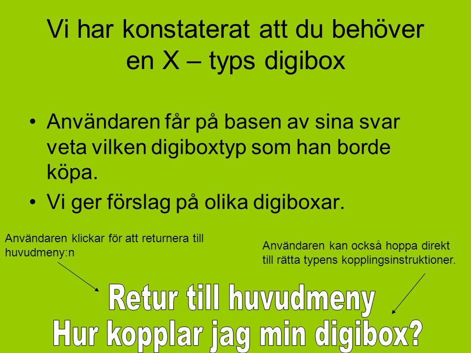 Vi har konstaterat att du behöver en X – typs digibox •Användaren får på basen av sina svar veta vilken digiboxtyp som han borde köpa.
