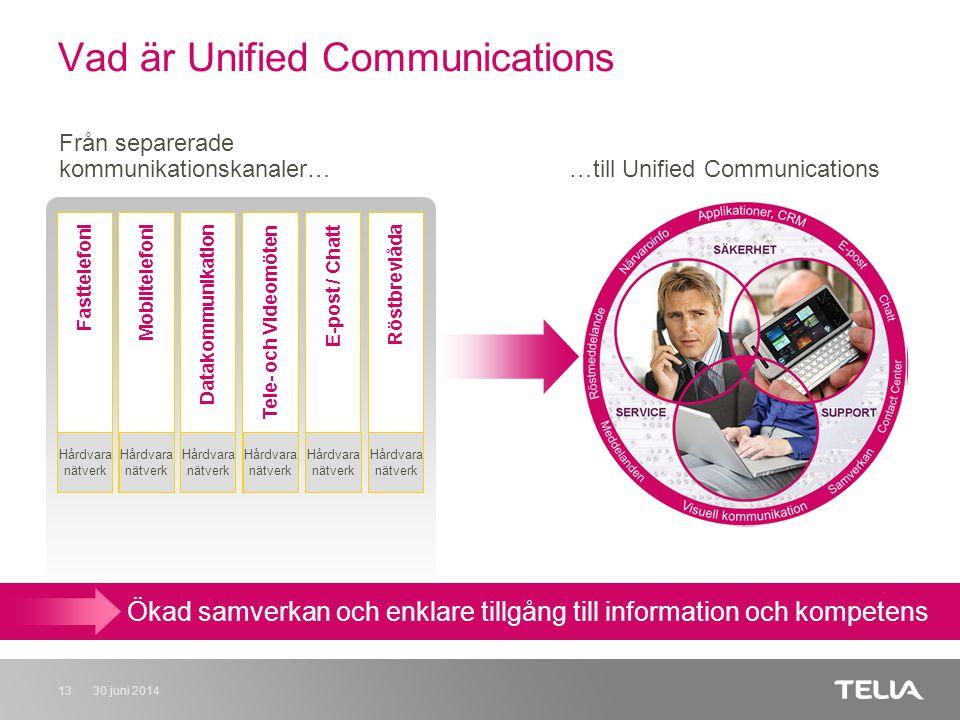 30 juni 201413 Från separerade kommunikationskanaler… …till Unified Communications Vad är Unified Communications FasttelefoniMobiltelefoniDatakommunikationTele- och VideomötenE-post / ChattRöstbrevlåda Hårdvara nätverk Ökad samverkan och enklare tillgång till information och kompetens