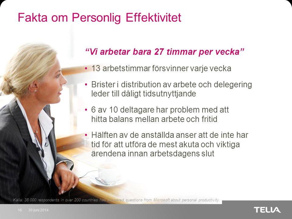 """30 juni 201416 Fakta om Personlig Effektivitet """"Vi arbetar bara 27 timmar per vecka"""" •13 arbetstimmar försvinner varje vecka •Brister i distribution a"""