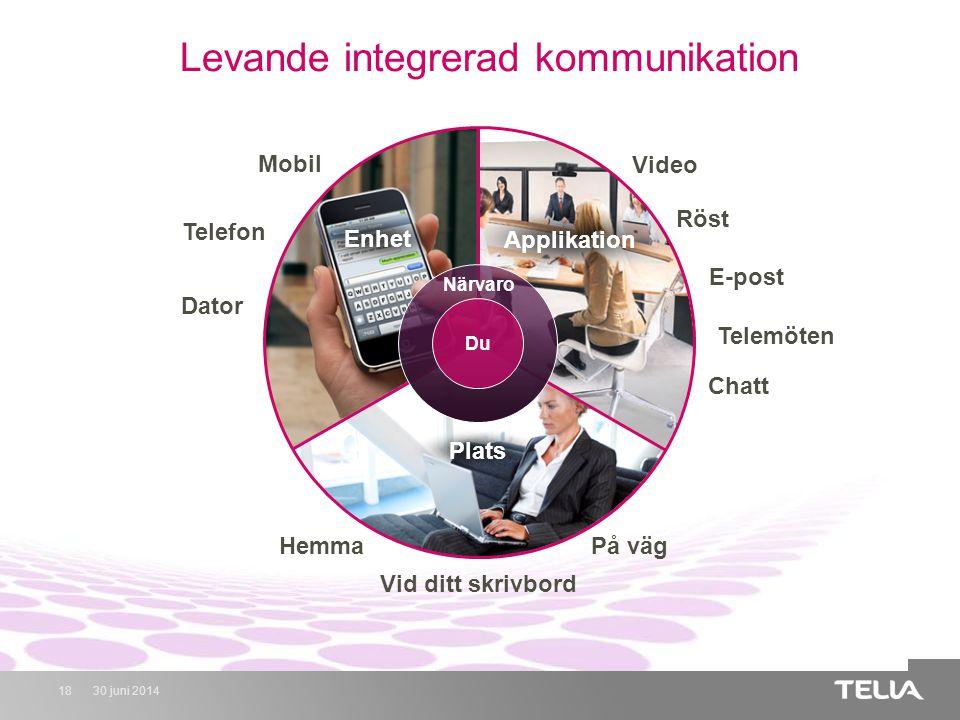 30 juni 201418 Levande integrerad kommunikation Video Chatt Röst E-post Telemöten Mobil Telefon Vid ditt skrivbord HemmaPå väg Närvaro Du Applikation