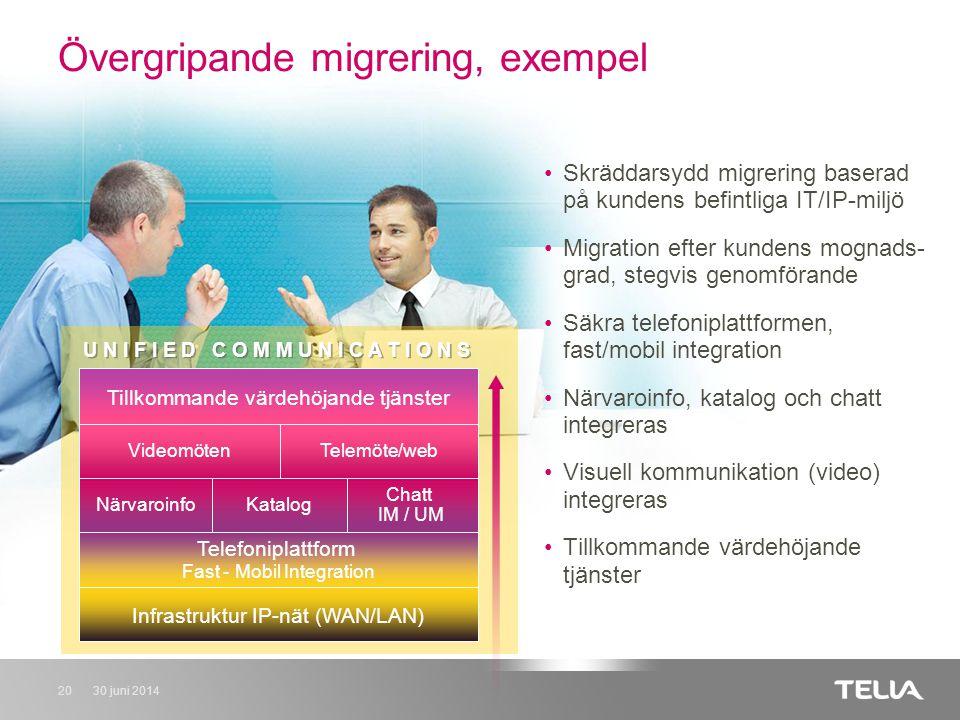30 juni 201420 Övergripande migrering, exempel •Skräddarsydd migrering baserad på kundens befintliga IT/IP-miljö •Migration efter kundens mognads- grad, stegvis genomförande •Säkra telefoniplattformen, fast/mobil integration •Närvaroinfo, katalog och chatt integreras •Visuell kommunikation (video) integreras •Tillkommande värdehöjande tjänster Infrastruktur IP-nät (WAN/LAN) Telefoniplattform Fast - Mobil Integration Tillkommande värdehöjande tjänster Chatt IM / UM KatalogNärvaroinfo VideomötenTelemöte/web U N I F I E D C O M M U N I C A T I O N S