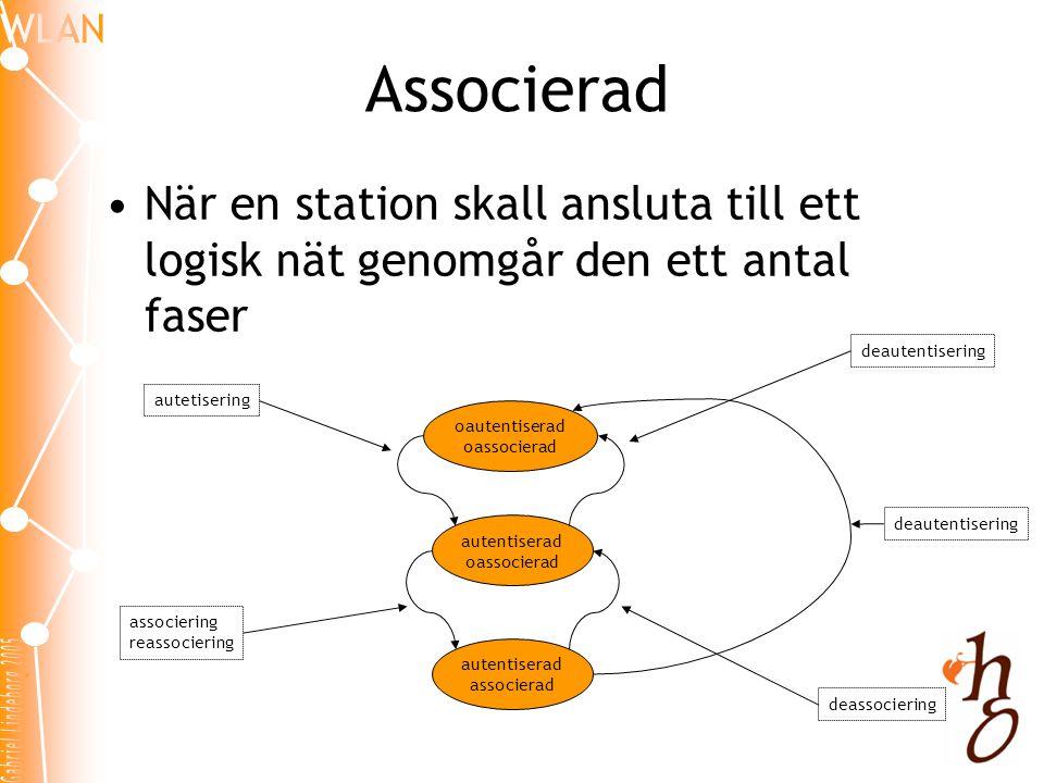 Associerad •När en station skall ansluta till ett logisk nät genomgår den ett antal faser oautentiserad oassocierad autentiserad oassocierad autentise