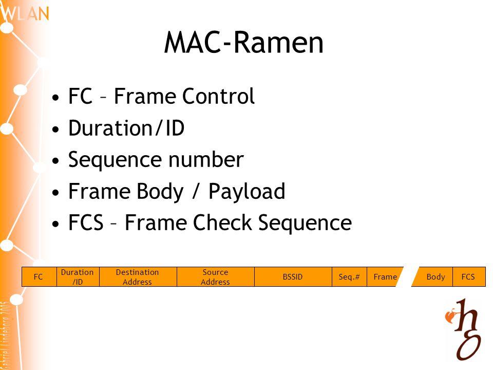 MAC-Ramen Duration /ID Destination Address Source Address FCBSSIDSeq.#Frame BodyFCS •FC – Frame Control •Duration/ID •Sequence number •Frame Body / Pa