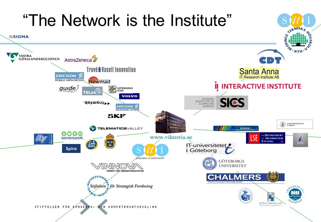 The Network is the Institute