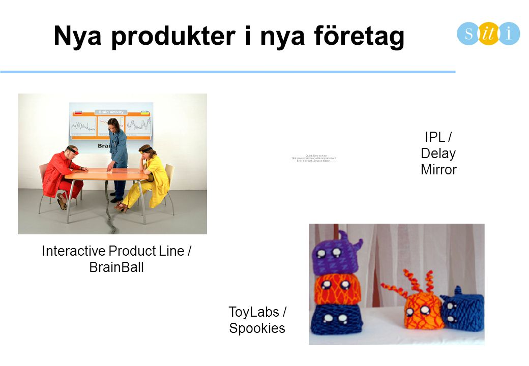 Nya produkter i nya företag Interactive Product Line / BrainBall ToyLabs / Spookies IPL / Delay Mirror