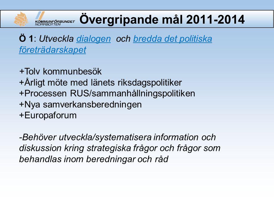 Övergripande mål 2011-2014 Ö 1: Utveckla dialogen och bredda det politiska företrädarskapet +Tolv kommunbesök +Årligt möte med länets riksdagspolitike