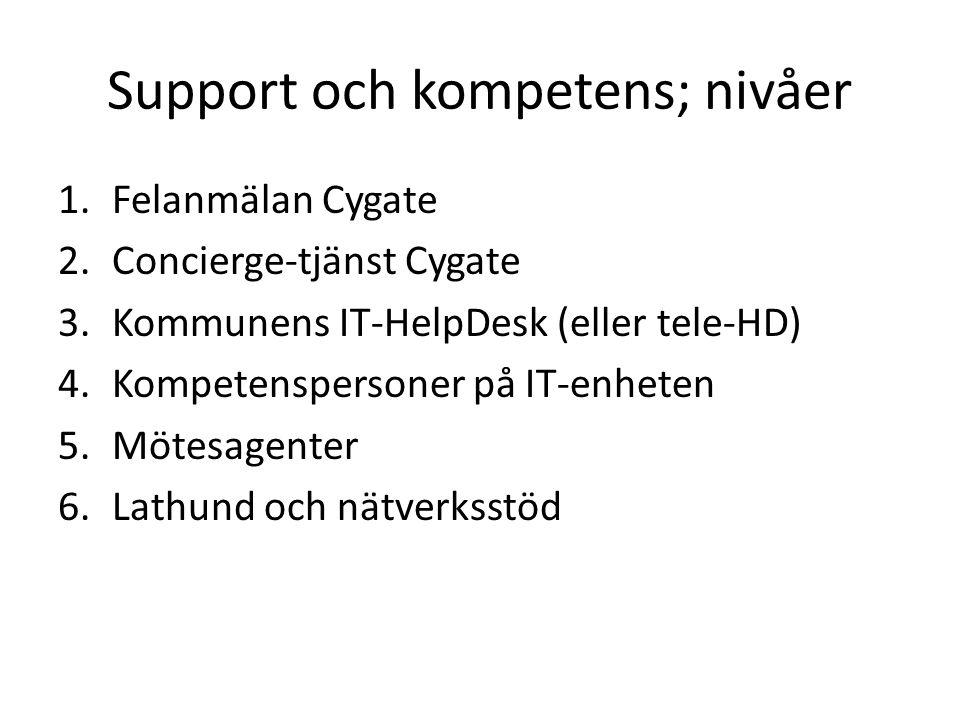 Support och kompetens; nivåer 1.Felanmälan Cygate 2.Concierge-tjänst Cygate 3.Kommunens IT-HelpDesk (eller tele-HD) 4.Kompetenspersoner på IT-enheten