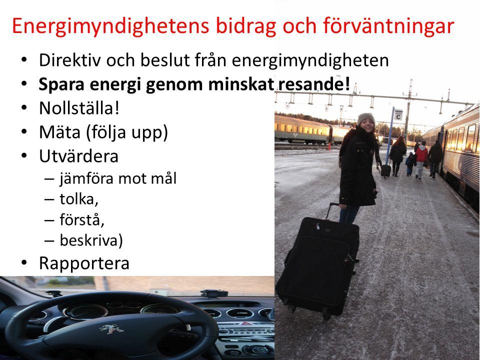 Energimyndighetens bidrag och förväntningar • Direktiv och beslut från energimyndigheten • Spara energi genom minskat resande! • Nollställa! • Mäta (f
