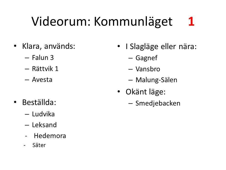 Videorum: Kommunläget 1 • Klara, används: – Falun 3 – Rättvik 1 – Avesta • Beställda: – Ludvika – Leksand - Hedemora - Säter • I Slagläge eller nära: