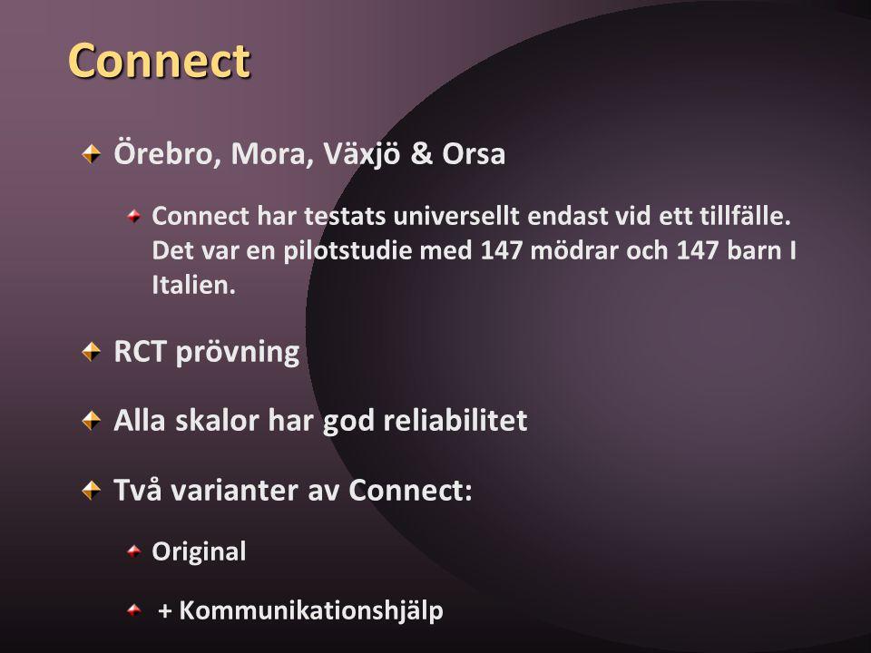 Connect Örebro, Mora, Växjö & Orsa Connect har testats universellt endast vid ett tillfälle. Det var en pilotstudie med 147 mödrar och 147 barn I Ital
