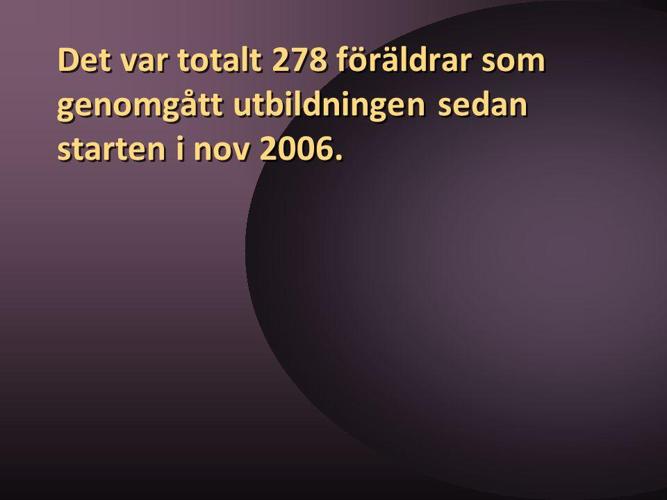 Det var totalt 278 föräldrar som genomgått utbildningen sedan starten i nov 2006.