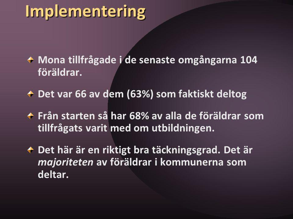 Implementering Mona tillfrågade i de senaste omgångarna 104 föräldrar. Det var 66 av dem (63%) som faktiskt deltog Från starten så har 68% av alla de