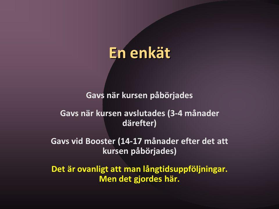 En enkät Gavs när kursen påbörjades Gavs när kursen avslutades (3-4 månader därefter) Gavs vid Booster (14-17 månader efter det att kursen påbörjades)