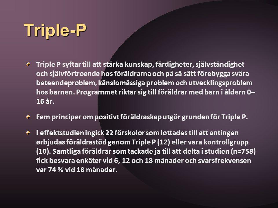 Triple-P Triple P syftar till att stärka kunskap, färdigheter, självständighet och självförtroende hos föräldrarna och på så sätt förebygga svåra bete