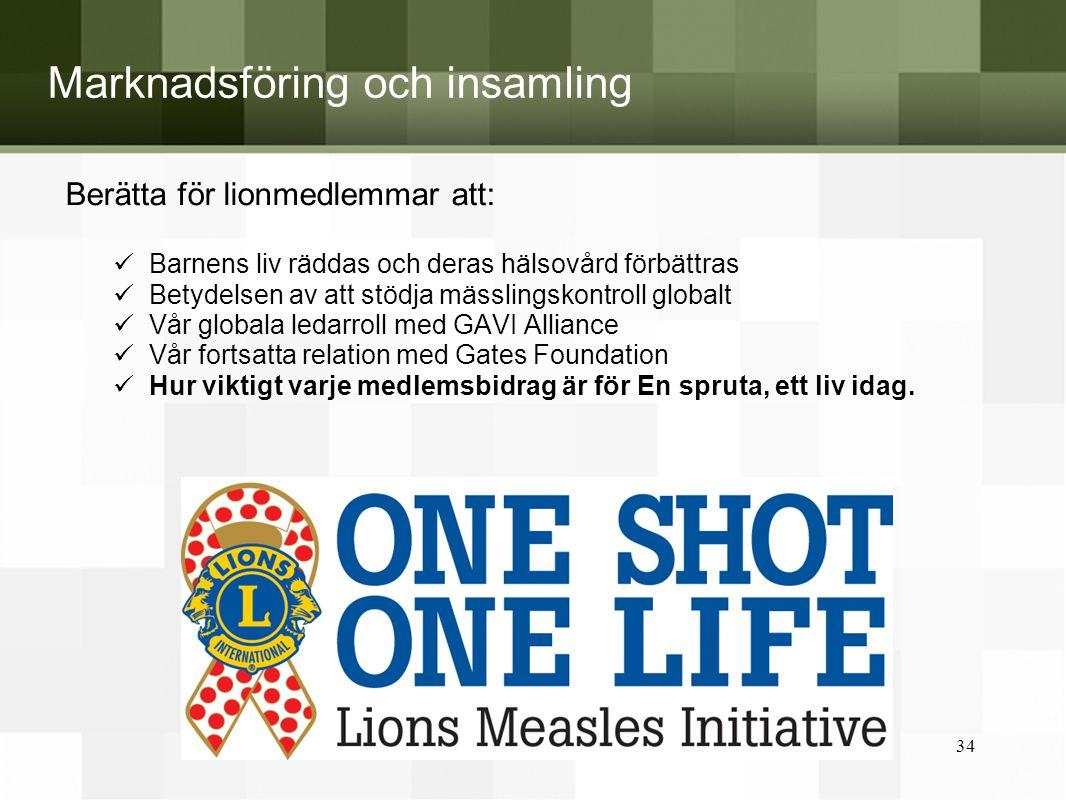 Marknadsföring och insamling Berätta för lionmedlemmar att:  Barnens liv räddas och deras hälsovård förbättras  Betydelsen av att stödja mässlingsko