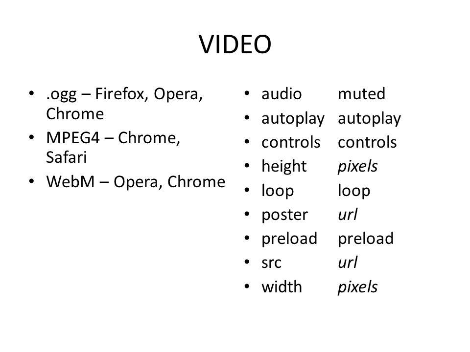 VIDEO •.ogg – Firefox, Opera, Chrome • MPEG4 – Chrome, Safari • WebM – Opera, Chrome • audiomuted • autoplayautoplay • controlscontrols • heightpixels • looploop • posterurl • preloadpreload • srcurl • widthpixels