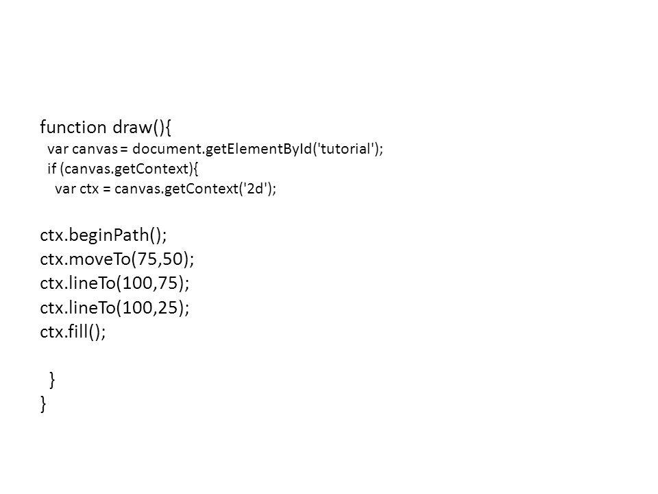 function draw(){ var canvas = document.getElementById( tutorial ); if (canvas.getContext){ var ctx = canvas.getContext( 2d ); ctx.beginPath(); ctx.moveTo(75,50); ctx.lineTo(100,75); ctx.lineTo(100,25); ctx.fill(); }