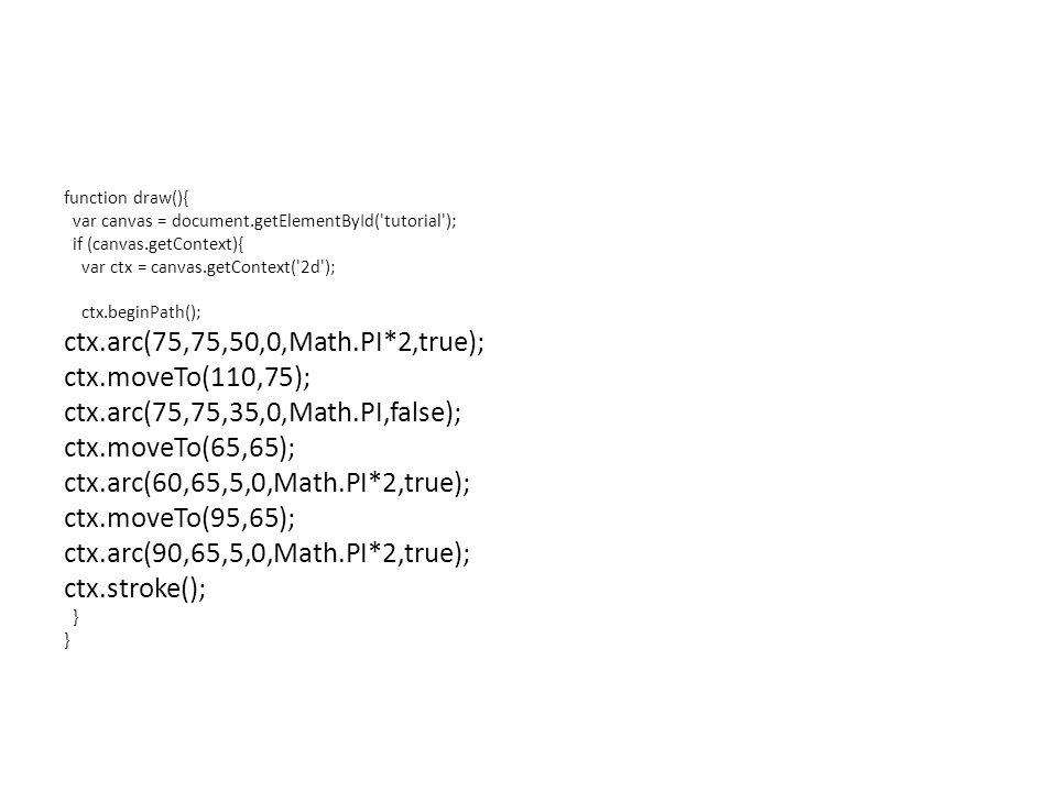 function draw(){ var canvas = document.getElementById( tutorial ); if (canvas.getContext){ var ctx = canvas.getContext( 2d ); ctx.beginPath(); ctx.arc(75,75,50,0,Math.PI*2,true); ctx.moveTo(110,75); ctx.arc(75,75,35,0,Math.PI,false); ctx.moveTo(65,65); ctx.arc(60,65,5,0,Math.PI*2,true); ctx.moveTo(95,65); ctx.arc(90,65,5,0,Math.PI*2,true); ctx.stroke(); }