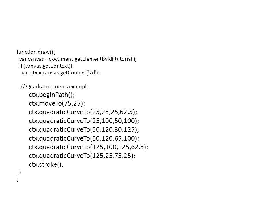 function draw(){ var canvas = document.getElementById( tutorial ); if (canvas.getContext){ var ctx = canvas.getContext( 2d ); // Quadratric curves example ctx.beginPath(); ctx.moveTo(75,25); ctx.quadraticCurveTo(25,25,25,62.5); ctx.quadraticCurveTo(25,100,50,100); ctx.quadraticCurveTo(50,120,30,125); ctx.quadraticCurveTo(60,120,65,100); ctx.quadraticCurveTo(125,100,125,62.5); ctx.quadraticCurveTo(125,25,75,25); ctx.stroke(); }