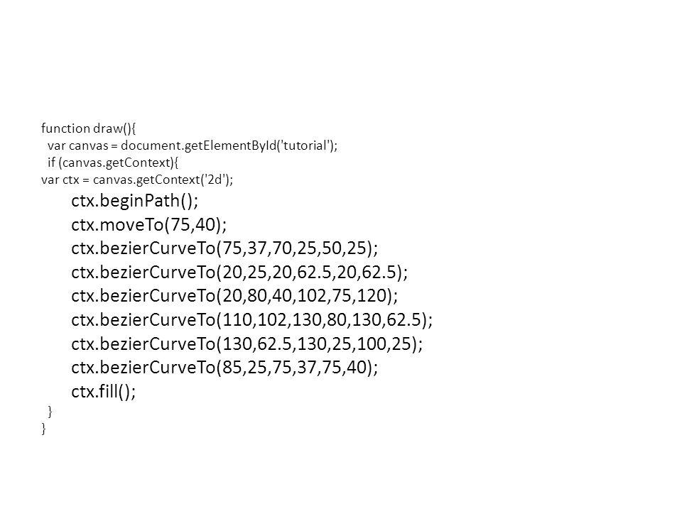 function draw(){ var canvas = document.getElementById( tutorial ); if (canvas.getContext){ var ctx = canvas.getContext( 2d ); ctx.beginPath(); ctx.moveTo(75,40); ctx.bezierCurveTo(75,37,70,25,50,25); ctx.bezierCurveTo(20,25,20,62.5,20,62.5); ctx.bezierCurveTo(20,80,40,102,75,120); ctx.bezierCurveTo(110,102,130,80,130,62.5); ctx.bezierCurveTo(130,62.5,130,25,100,25); ctx.bezierCurveTo(85,25,75,37,75,40); ctx.fill(); }
